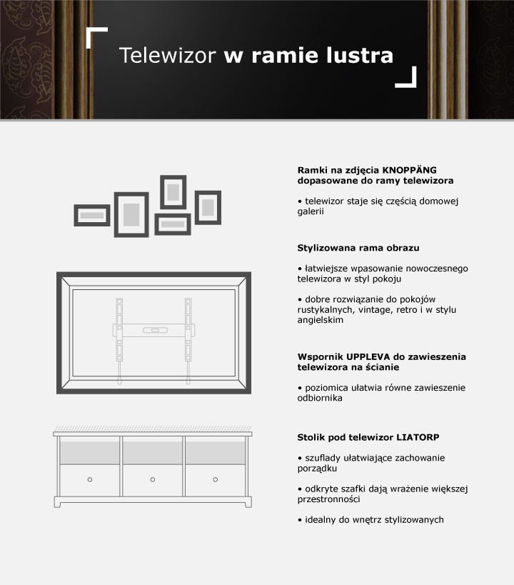 Aranżacja ściany wokół telewizora – zdjęcia, obrazy, plakaty, ramki - infografika
