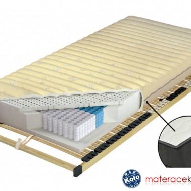 Materace kieszonkowe MK Koło foam