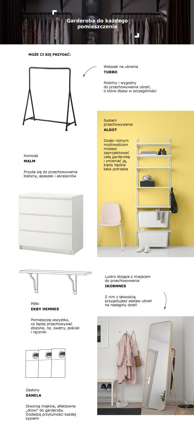 Garderoba – jak ją urządzić - infografika