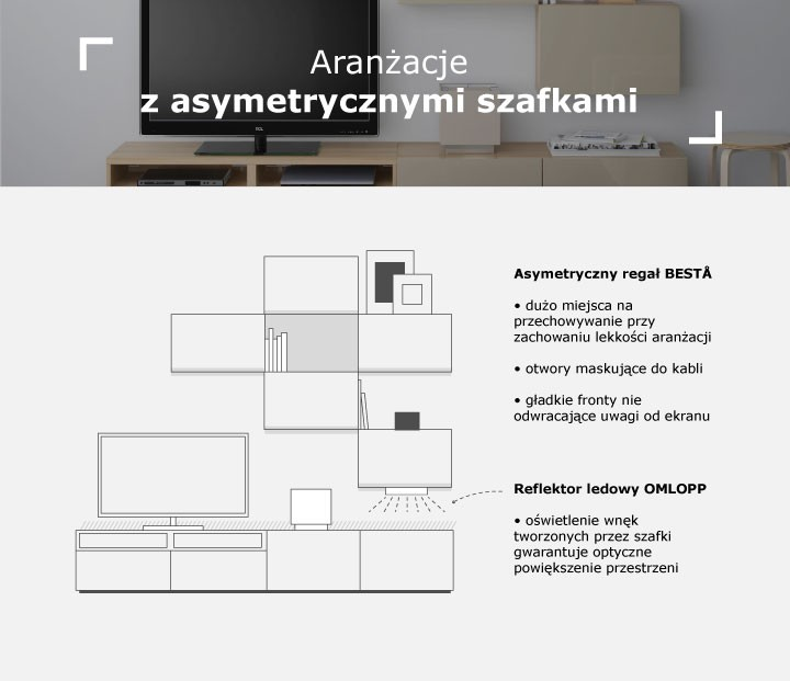 ściana z telewizorem z szafkami modułowymi - infografika
