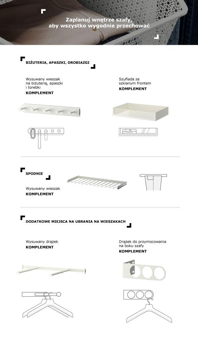 Jak zaplanować wnętrze szafy: drążki, wieszaki, szuflady i haczyki - infografika